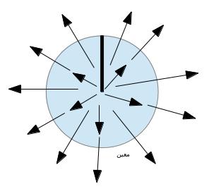 monopoled